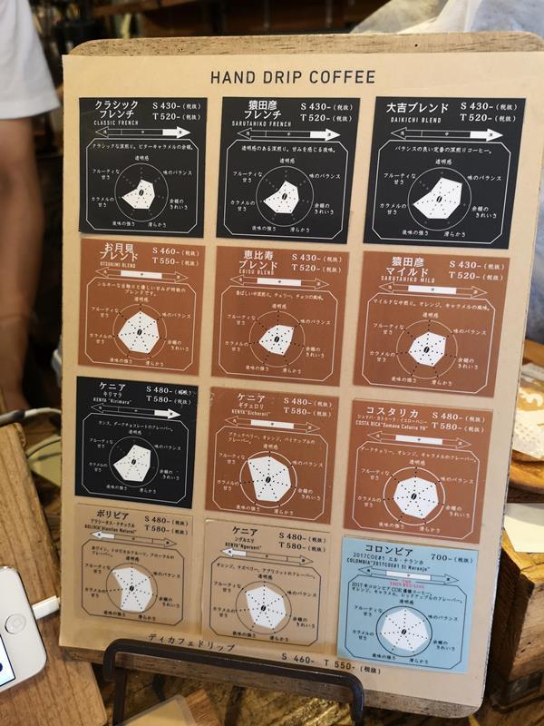 sarutahikocoffee06 Ebisu-猿田彥咖啡惠比壽本店 小巧日式文青人氣咖啡館