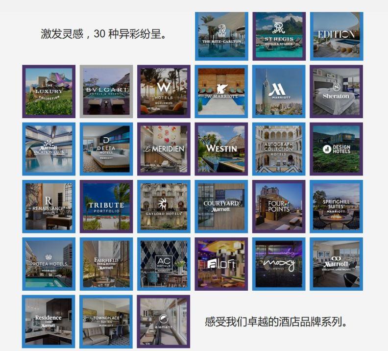 marriottfamily 萬豪酒店住宿體驗 旅人第二個家(20201011)