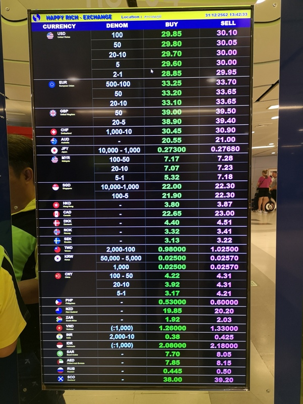 flybkkbr11 201912曼谷跨年殺時間 BY夏娃航空