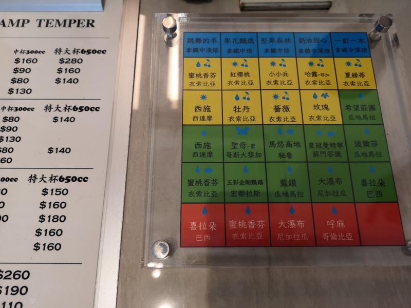 tamptemper09 台中西區-Tamp Temper Coffee小店好咖啡 搖出不同風味與口感